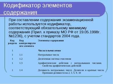 Кодификатор элементов содержания При составлении содержания экзаменационной р...
