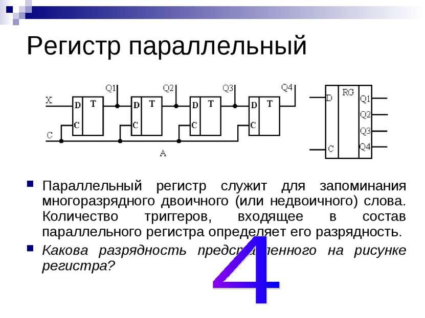 Регистр параллельный Параллельный регистр служит для запоминания многоразрядн...
