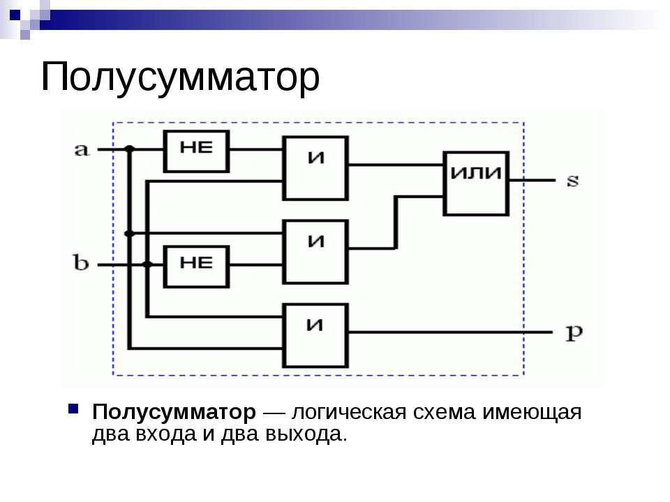 Полусумматор Полусумматор— логическая схема имеющая два входа и два выхода.