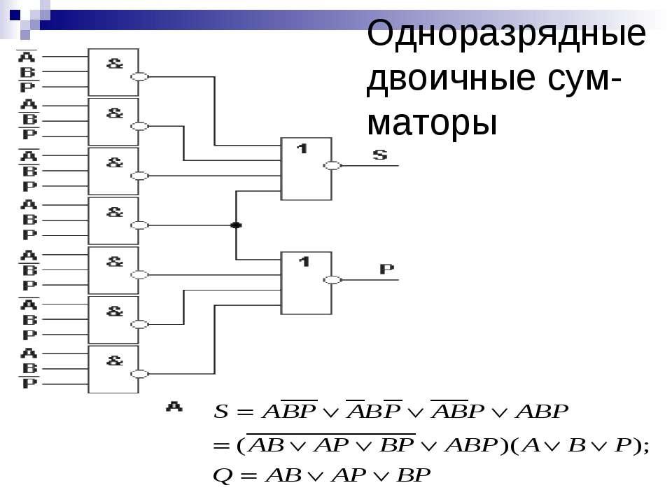 Одноразрядные двоичные сум-маторы