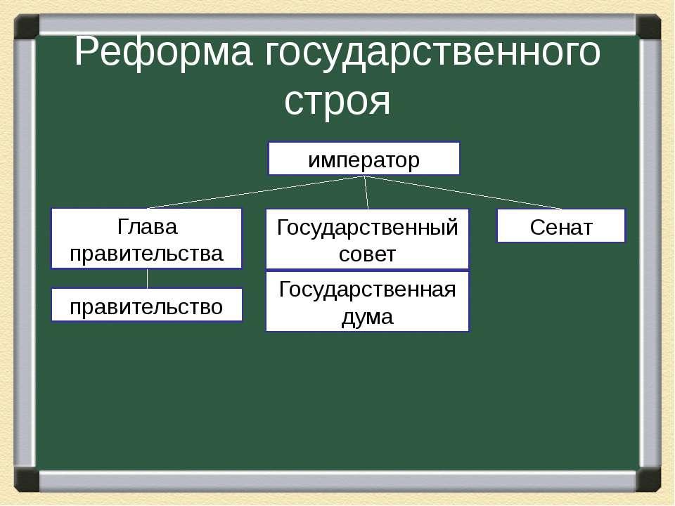 Реформа государственного строя