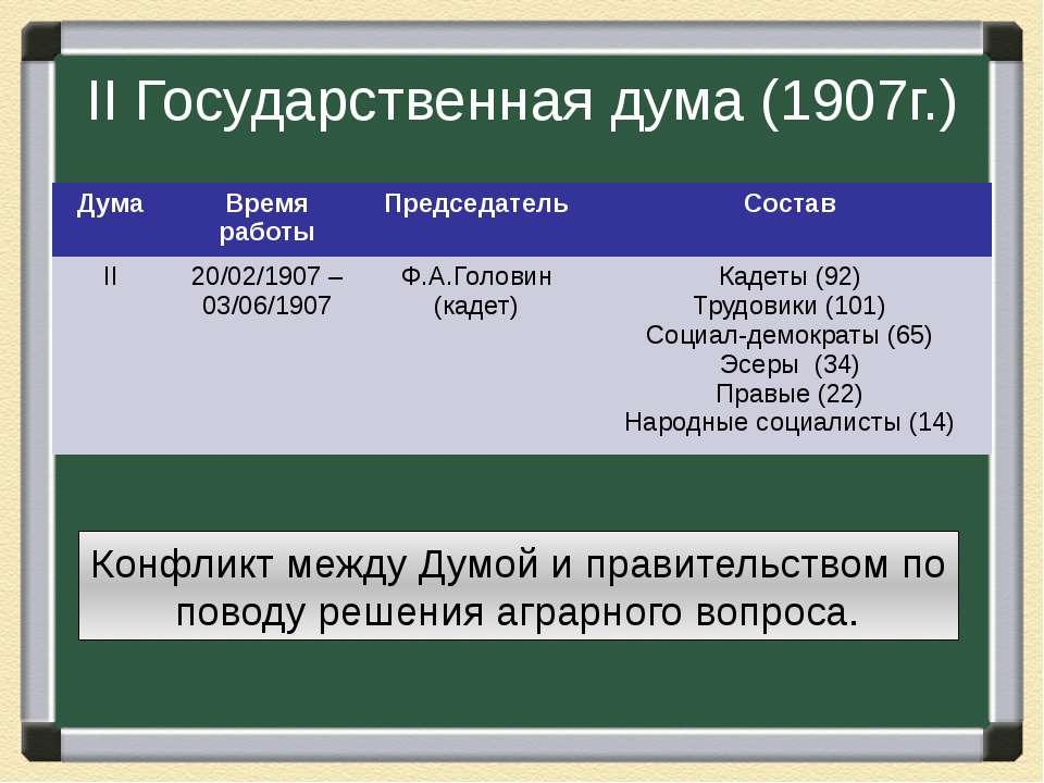 II Государственная дума (1907г.)