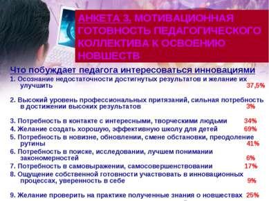 АНКЕТА 3. МОТИВАЦИОННАЯ ГОТОВНОСТЬ ПЕДАГОГИЧЕСКОГО КОЛЛЕКТИВА К ОСВОЕНИЮ НОВШ...