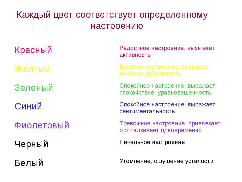 Каждый цвет соответствует определенному настроению