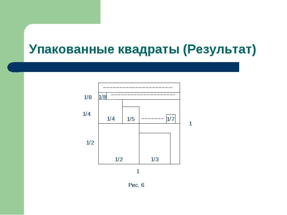 Упакованные квадраты (Результат) Рис. 6 1/7 1/8 1/2 1/3 1 1 1/2 1/4 1/8 1/4 1...