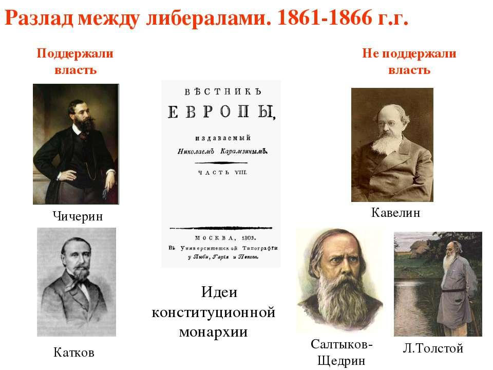 Разлад между либералами. 1861-1866 г.г. Поддержали власть Не поддержали власт...