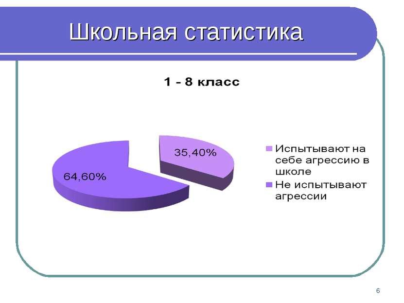 * Школьная статистика
