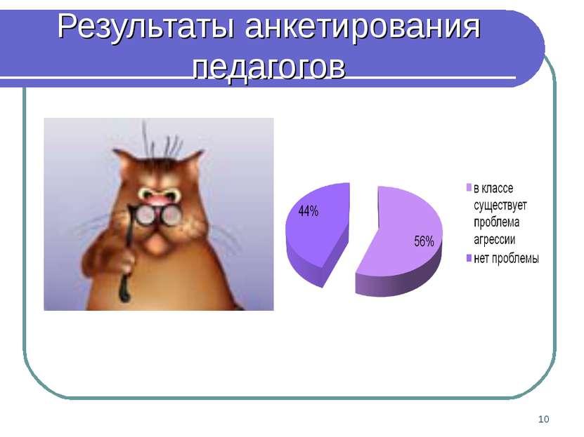 * Результаты анкетирования педагогов