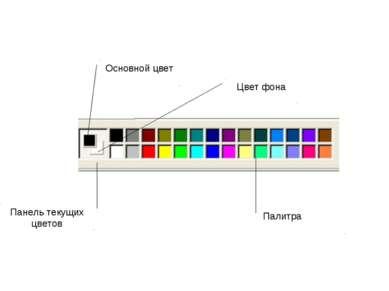 Палитра Панель текущих цветов Основной цвет Цвет фона