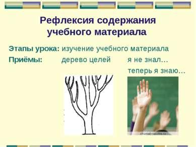 Рефлексия содержания учебного материала Этапы урока: изучение учебного матери...