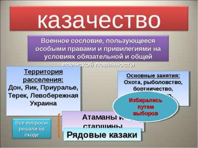 Территория расселения: Дон, Яик, Приуралье, Терек, Левобережная Украина Основ...