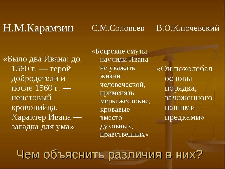 Чем объяснить различия в них? Н.М.Карамзин С.М.Соловьев В.О.Ключевский «Было ...