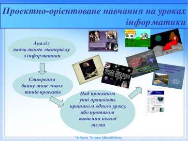 Проектно-орієнтоване навчання на уроках інформатики Аналіз навчального матері...