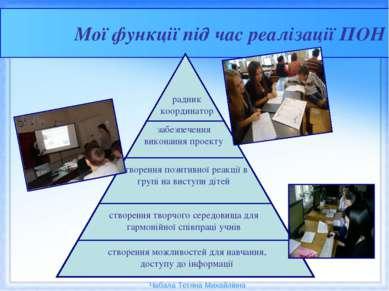 Мої функції під час реалізації ПОН радник координатор забезпечення виконання ...