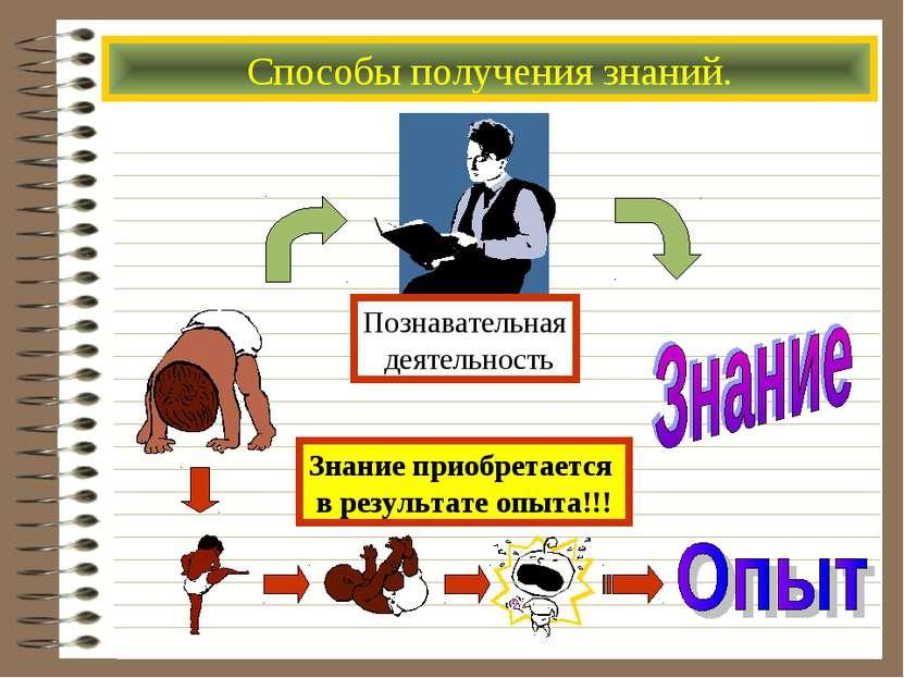 Способы получения знаний. Знание приобретается в результате опыта!!!