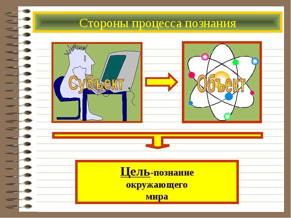Стороны процесса познания Цель-познание окружающего мира