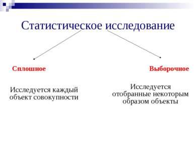 Статистическое исследование Сплошное Выборочное Исследуется каждый объект сов...