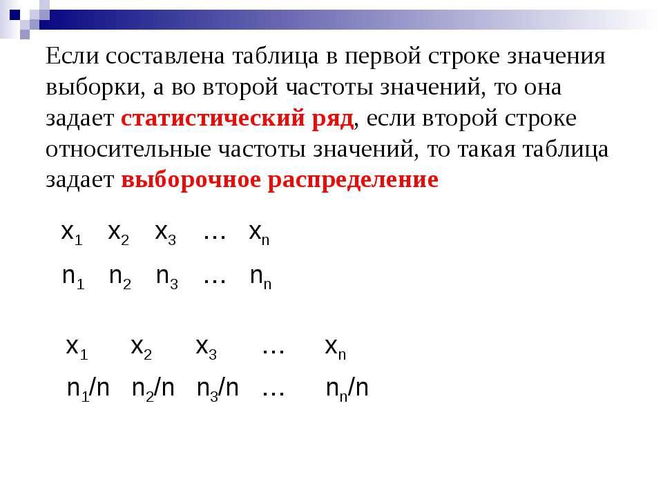 Если составлена таблица в первой строке значения выборки, а во второй частоты...