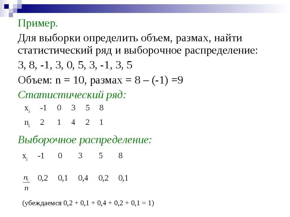 Пример. Для выборки определить объем, размах, найти статистический ряд и выбо...