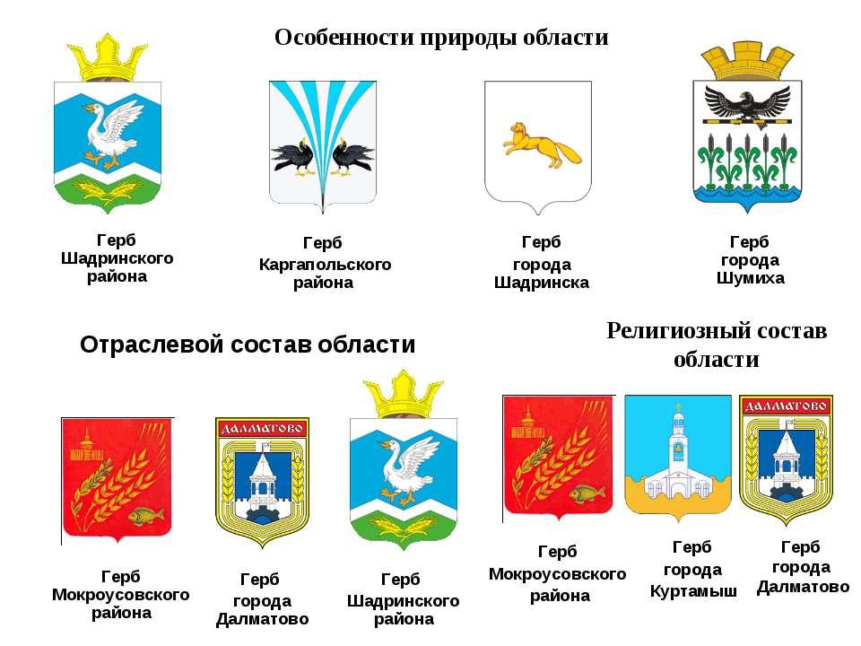 Герб Каргапольского района Особенности природы области Герб Шадринского район...