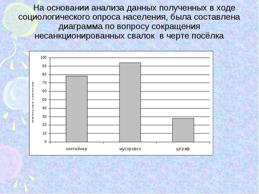 На основании анализа данных полученных в ходе социологического опроса населен...