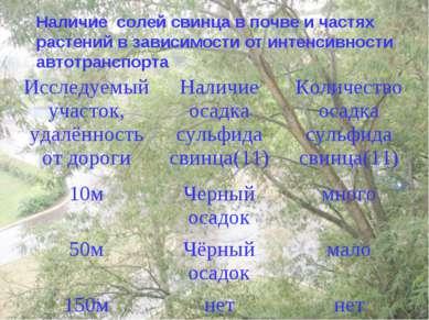 Наличие солей свинца в почве и частях растений в зависимости от интенсивности...