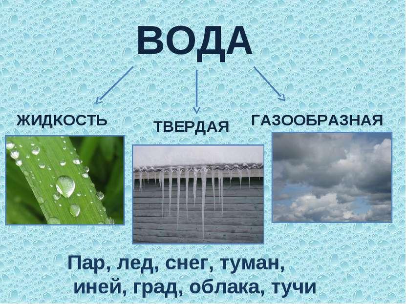 ВОДА ЖИДКОСТЬ ТВЕРДАЯ ГАЗООБРАЗНАЯ Пар, лед, снег, туман, иней, град, облака,...