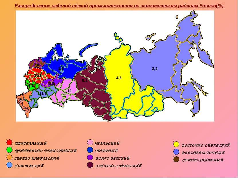 Распределение изделий лёгкой промышленности по экономическим районам России(%...