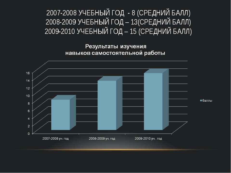 2007-2008 УЧЕБНЫЙ ГОД - 8 (СРЕДНИЙ БАЛЛ) 2008-2009 УЧЕБНЫЙ ГОД – 13(СРЕДНИЙ Б...