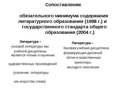 Сопоставление обязательного минимума содержания литературного образования (19...