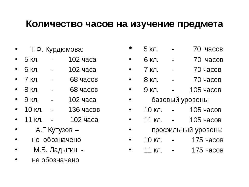 Количество часов на изучение предмета Т.Ф. Курдюмова: 5 кл. - 102 часа 6 кл. ...