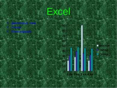 Excel Диалоговые окна Списки Консолидация