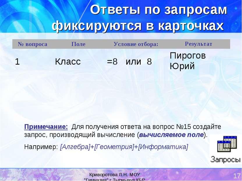 """Криворотова Л.Н. МОУ """"Гимназия"""" г.Тырныауз КБР * Ответы по запросам фиксируют..."""