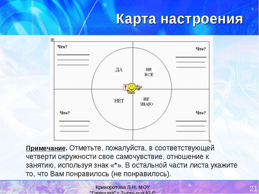 """Криворотова Л.Н. МОУ """"Гимназия"""" г.Тырныауз КБР * Карта настроения Примечание...."""