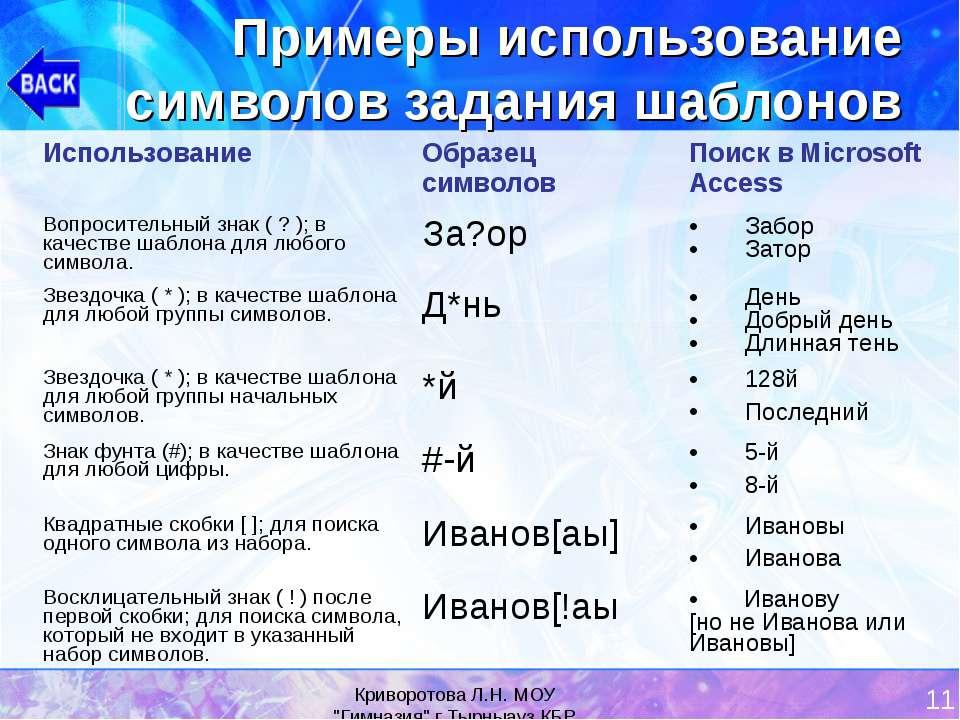 """Криворотова Л.Н. МОУ """"Гимназия"""" г.Тырныауз КБР * Примеры использование символ..."""