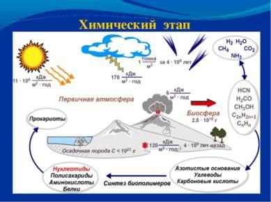 Химический этап