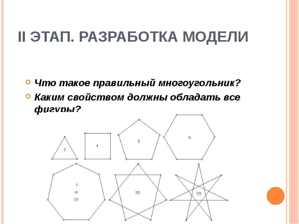II ЭТАП. РАЗРАБОТКА МОДЕЛИ Что такое правильный многоугольник? Каким свойство...