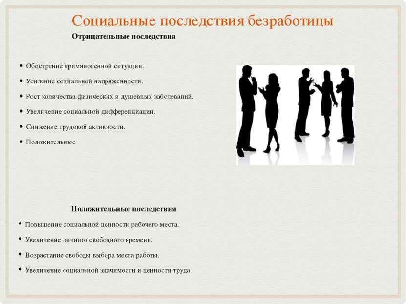 Социальные последствия безработицы Отрицательные последствия Обострение крими...