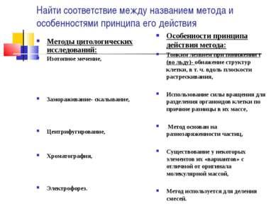 Найти соответствие между названием метода и особенностями принципа его действ...