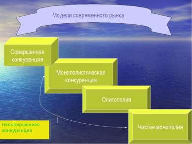 Модели современного рынка Монополистическая конкуренция Совершенная конкуренц...