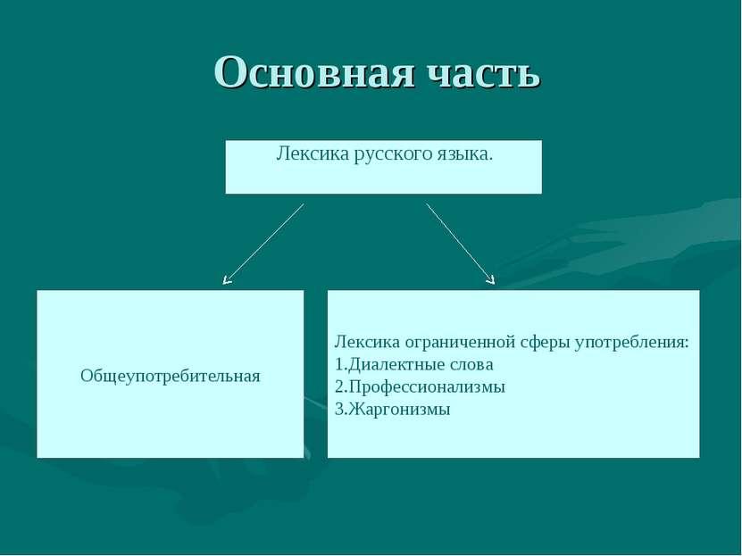 Основная часть Лексика русского языка. Общеупотребительная Лексика ограниченн...