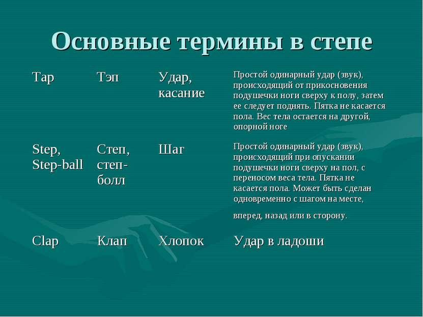 Основные термины в степе Tap Тэп Удар, касание Простой одинарный удар (звук),...
