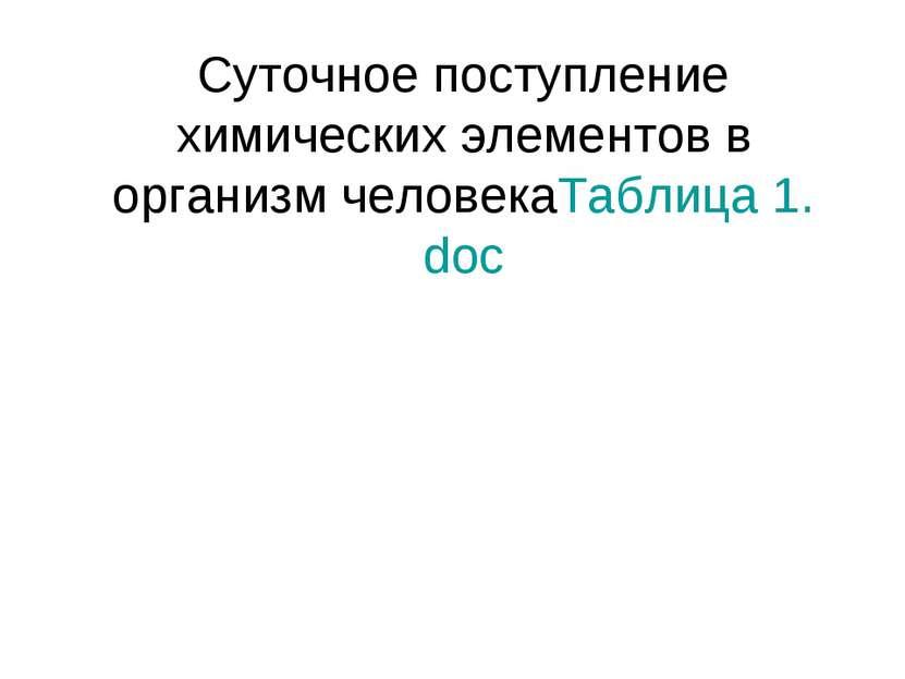 Суточное поступление химических элементов в организм человекаТаблица 1.doc