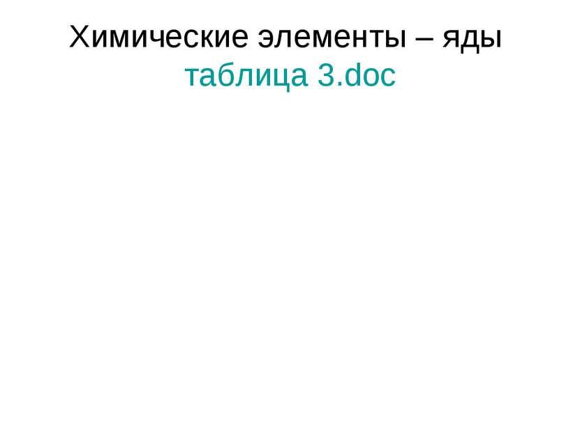 Химические элементы – яды таблица 3.doc