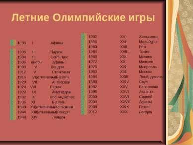 Летние Олимпийские игры 1896 I Афины 1900 II Париж 1904 III Сент-Луис 1906 вн...