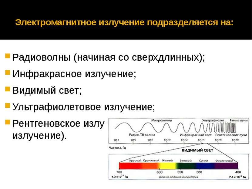 Электромагнитное излучение подразделяется на: Радиоволны (начиная со сверхдли...