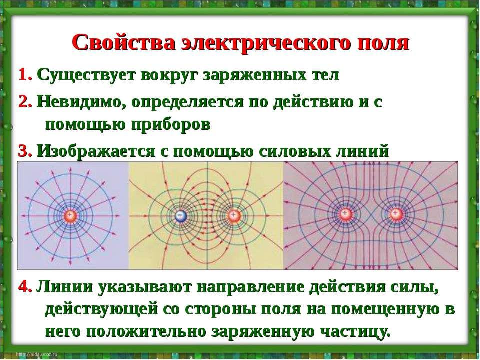 Свойства электрического поля 1. Существует вокруг заряженных тел 2. Невидимо,...