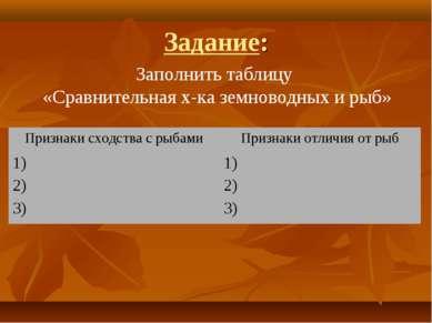 Задание: Заполнить таблицу «Сравнительная х-ка земноводных и рыб» Признаки сх...