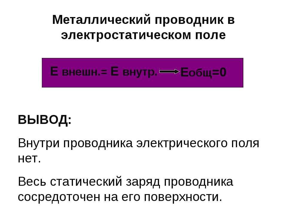 Металлический проводник в электростатическом поле Е внешн.= Е внутр. Еобщ=0 В...
