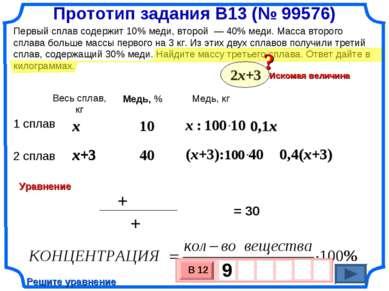 0,4(x+3) 0,4(x+3) x+3 0,1x x+3 x x Первый сплав содержит 10% меди, второй — ...